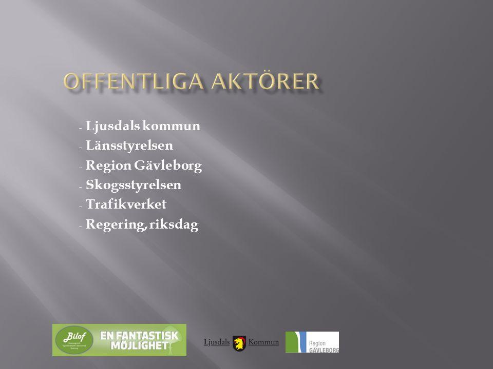 Offentliga aktörer Ljusdals kommun Länsstyrelsen Region Gävleborg
