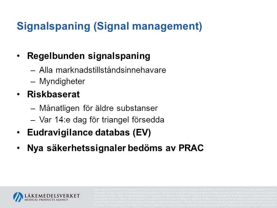 Signalspaning (Signal management)