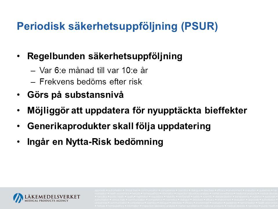 Periodisk säkerhetsuppföljning (PSUR)