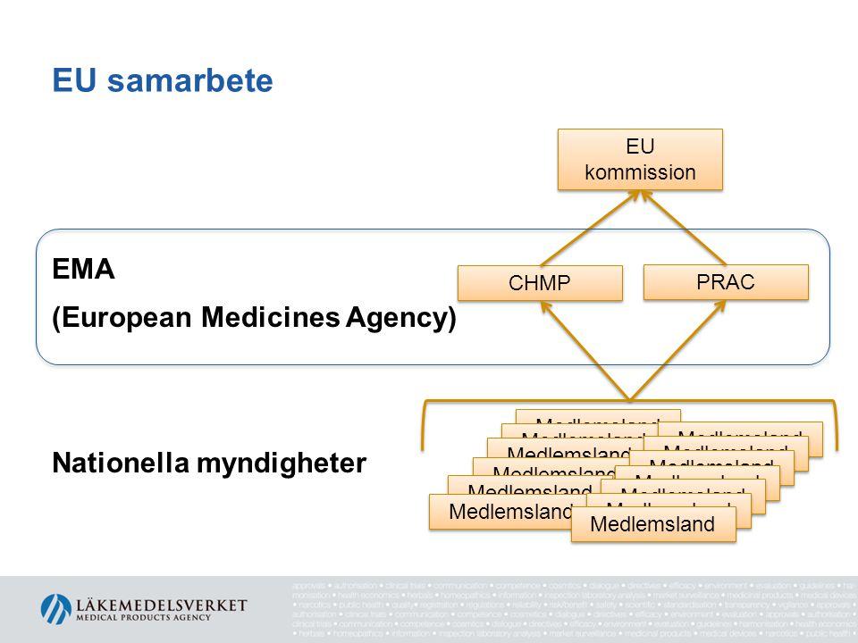 EU samarbete EMA (European Medicines Agency) Nationella myndigheter