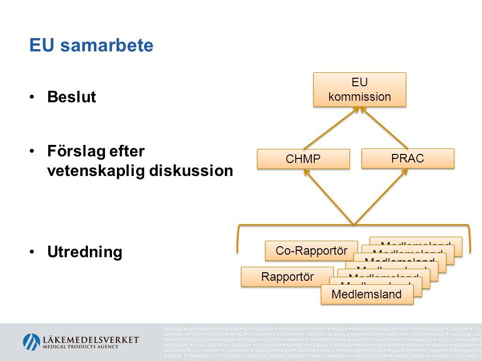 EU samarbete Beslut Förslag efter vetenskaplig diskussion Utredning