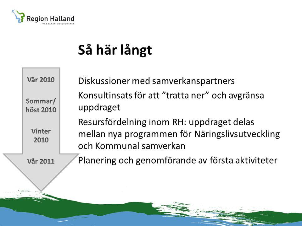 Så här långt Vår 2010. Sommar/höst 2010. Vinter 2010. Vår 2011.