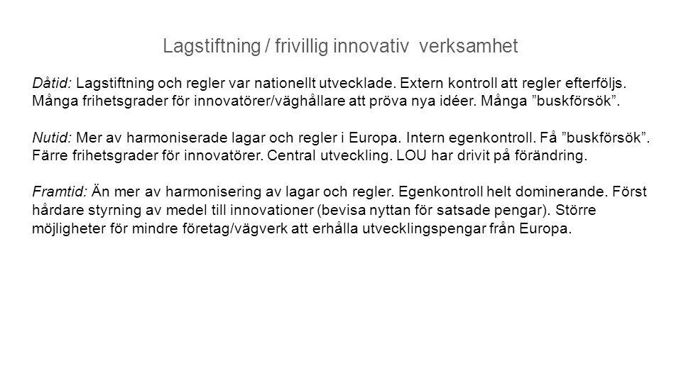 Lagstiftning / frivillig innovativ verksamhet