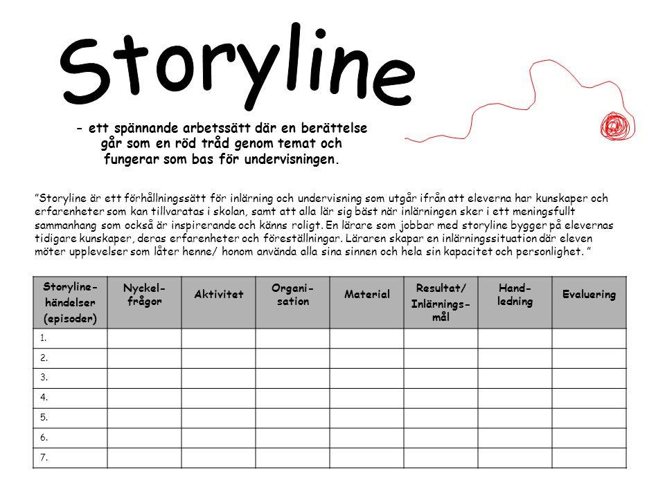 Storyline - ett spännande arbetssätt där en berättelse går som en röd tråd genom temat och fungerar som bas för undervisningen.