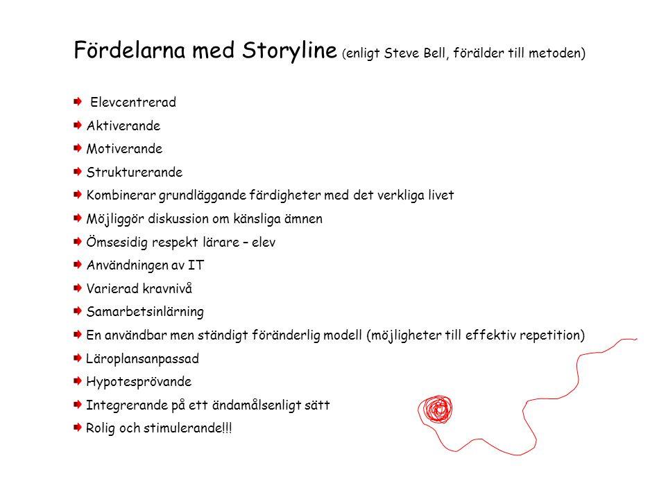 Fördelarna med Storyline (enligt Steve Bell, förälder till metoden)