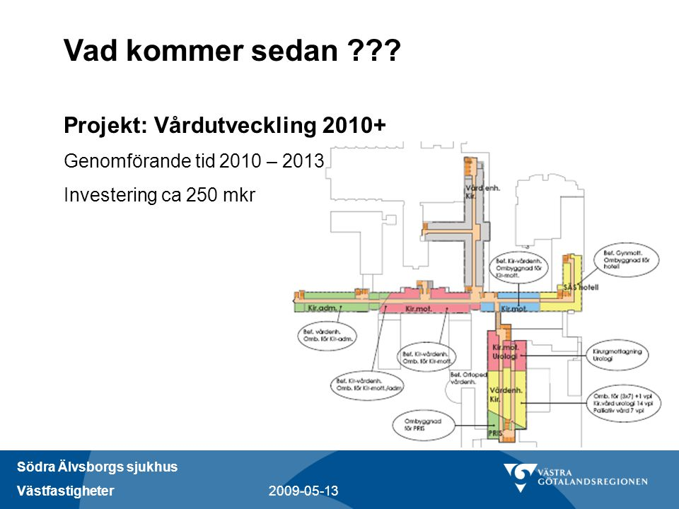 Vad kommer sedan Projekt: Vårdutveckling 2010+