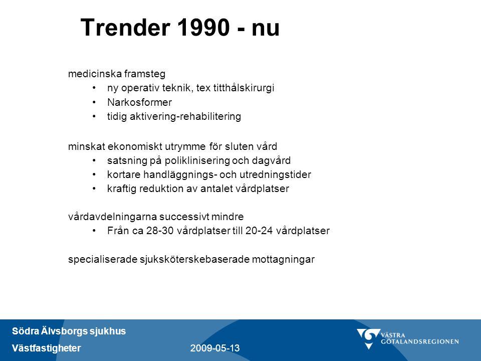 Trender 1990 - nu medicinska framsteg