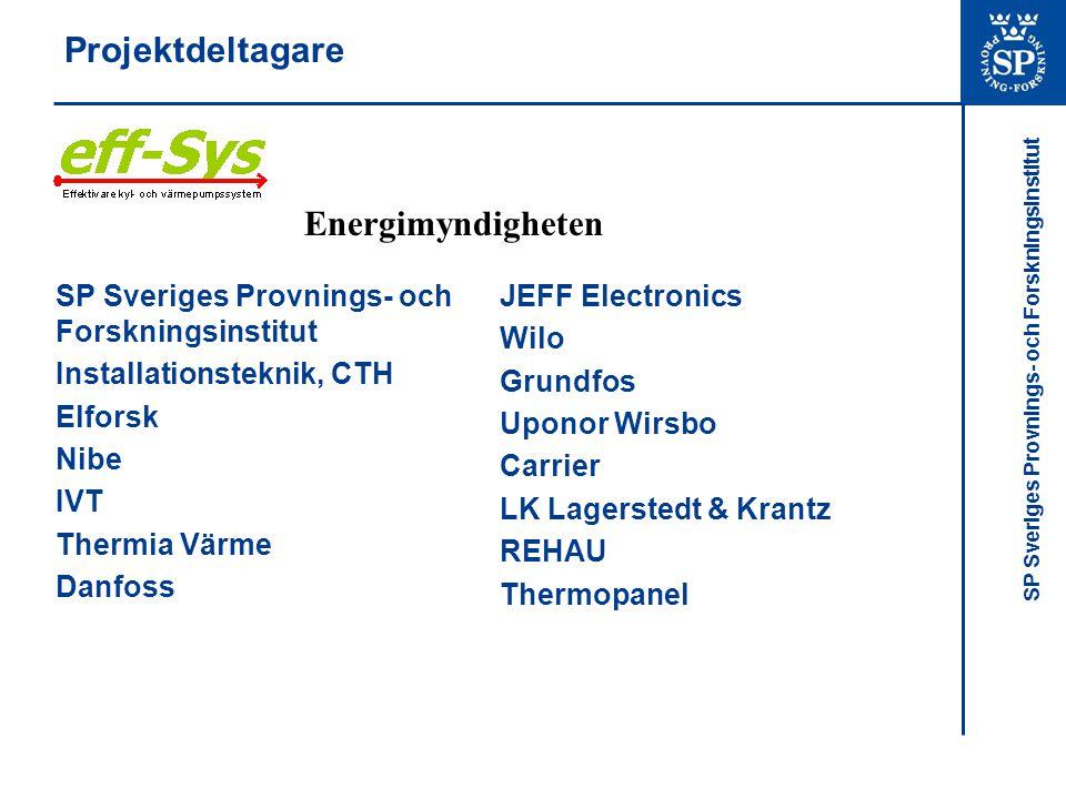 Projektdeltagare Energimyndigheten