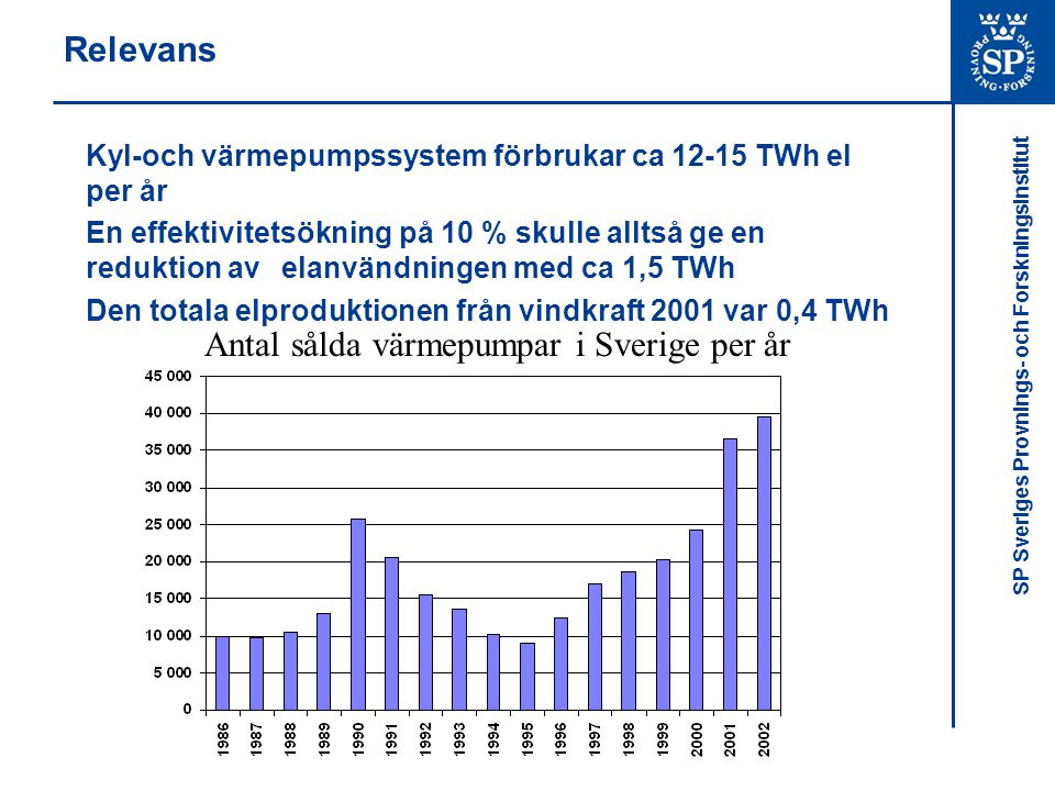 Antal sålda värmepumpar i Sverige per år