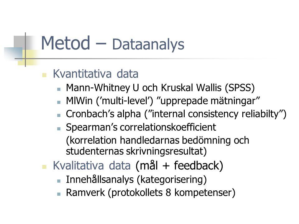 Metod – Dataanalys Kvantitativa data Kvalitativa data (mål + feedback)