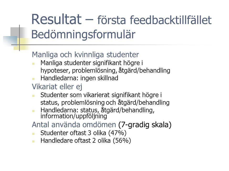 Resultat – första feedbacktillfället Bedömningsformulär