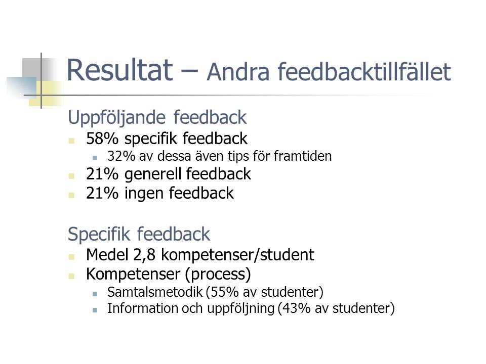 Resultat – Andra feedbacktillfället