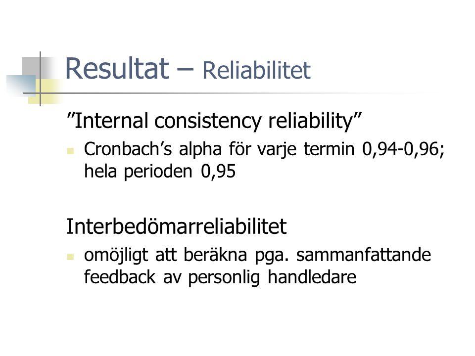Resultat – Reliabilitet