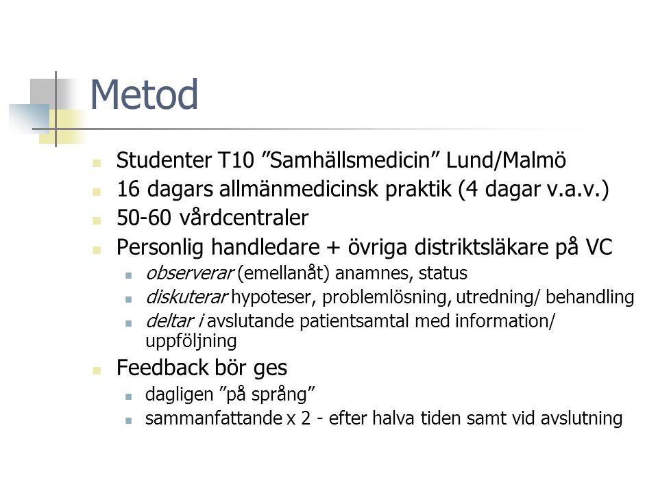 Metod Studenter T10 Samhällsmedicin Lund/Malmö