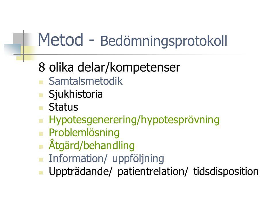 Metod - Bedömningsprotokoll