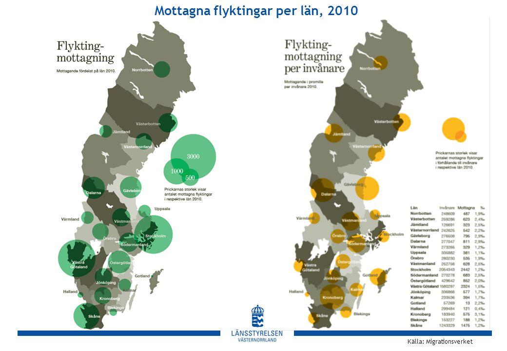 Mottagna flyktingar per län, 2010