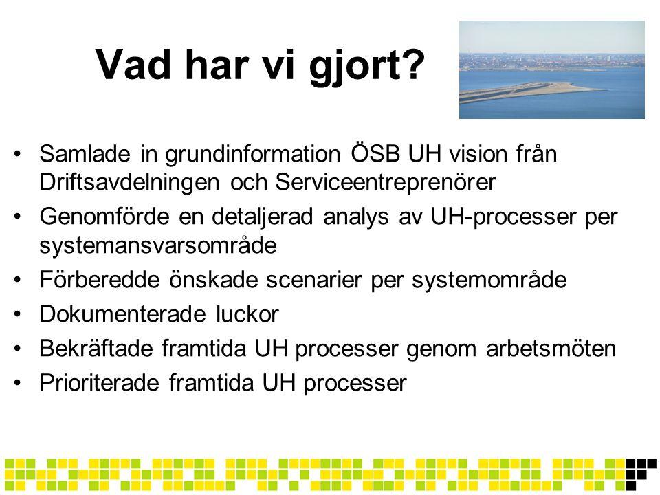 Vad har vi gjort Samlade in grundinformation ÖSB UH vision från Driftsavdelningen och Serviceentreprenörer.