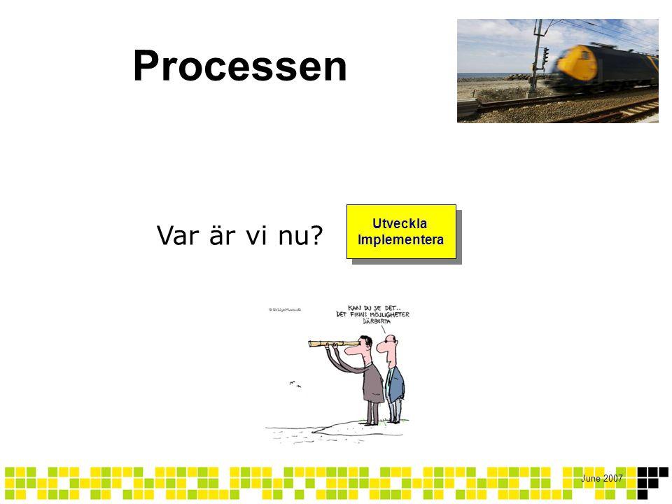 Processen Utveckla Implementera Var är vi nu June 2007