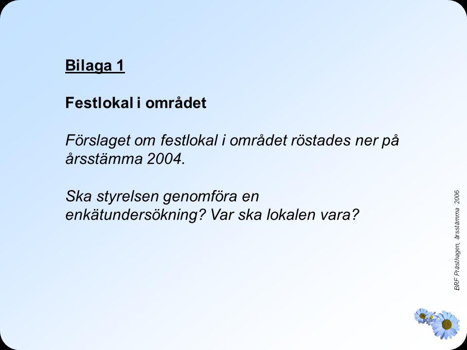 Bilaga 1 Festlokal i området. Förslaget om festlokal i området röstades ner på årsstämma 2004.