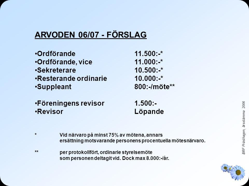 ARVODEN 06/07 - FÖRSLAG Ordförande 11.500:-*