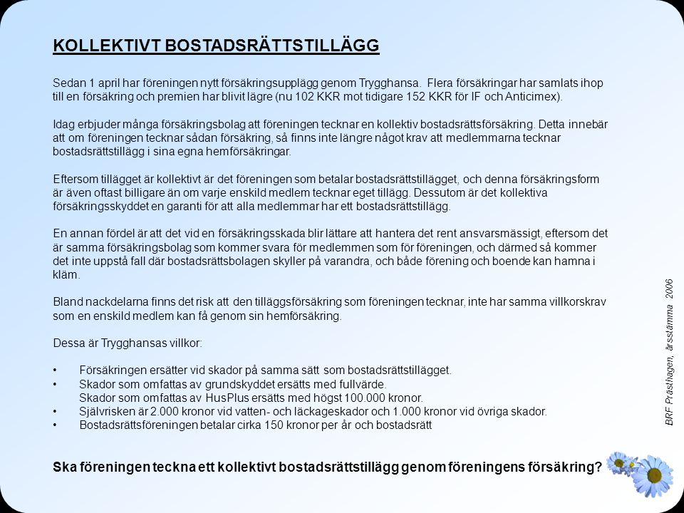 KOLLEKTIVT BOSTADSRÄTTSTILLÄGG