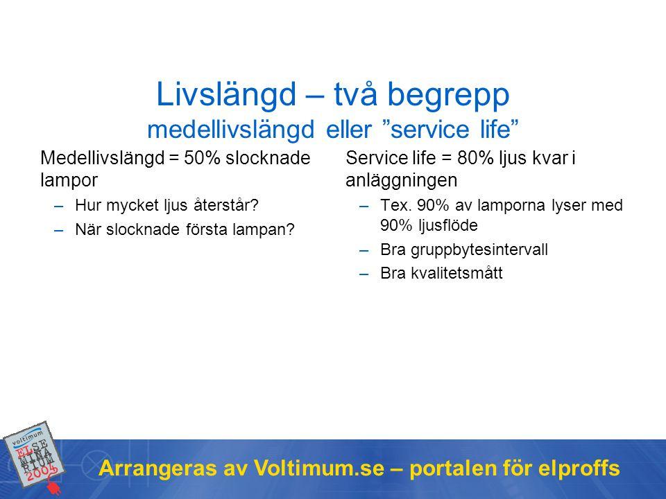 Livslängd – två begrepp medellivslängd eller service life