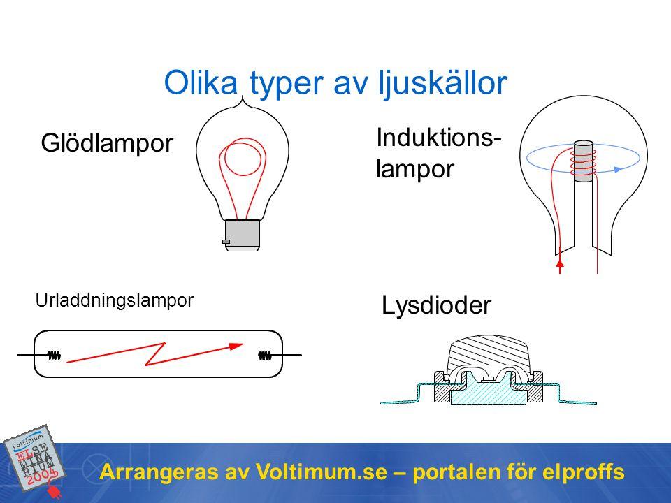 Olika typer av ljuskällor