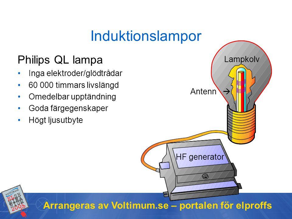 Induktionslampor Philips QL lampa