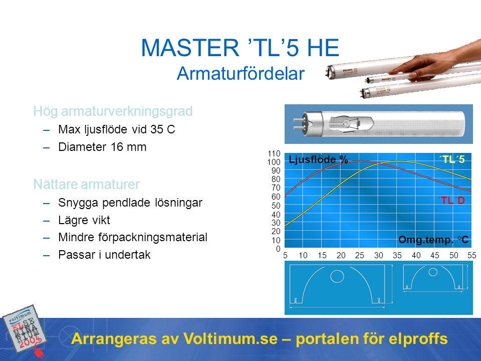 MASTER 'TL'5 HE Armaturfördelar