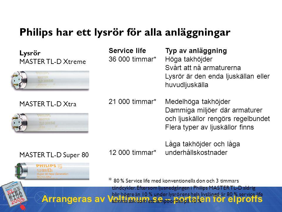 Philips har ett lysrör för alla anläggningar