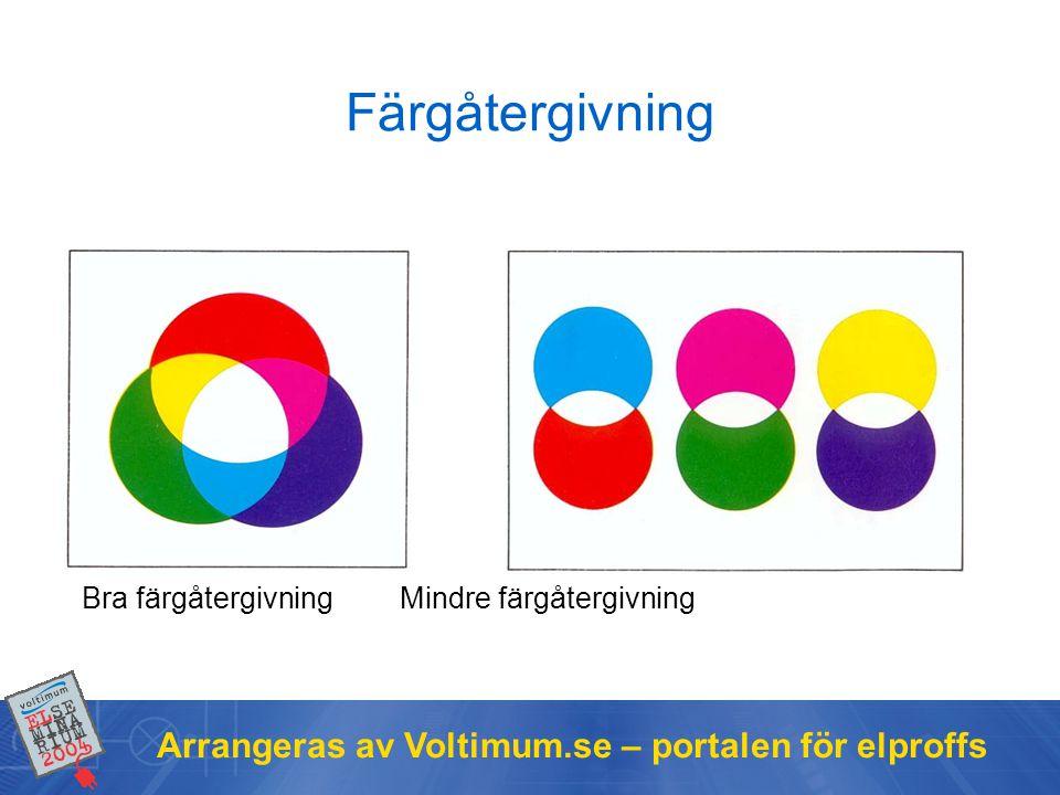 Färgåtergivning Arrangeras av Voltimum.se – portalen för elproffs