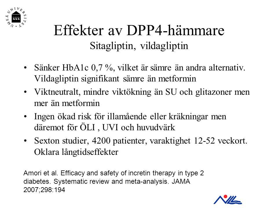 Effekter av DPP4-hämmare Sitagliptin, vildagliptin
