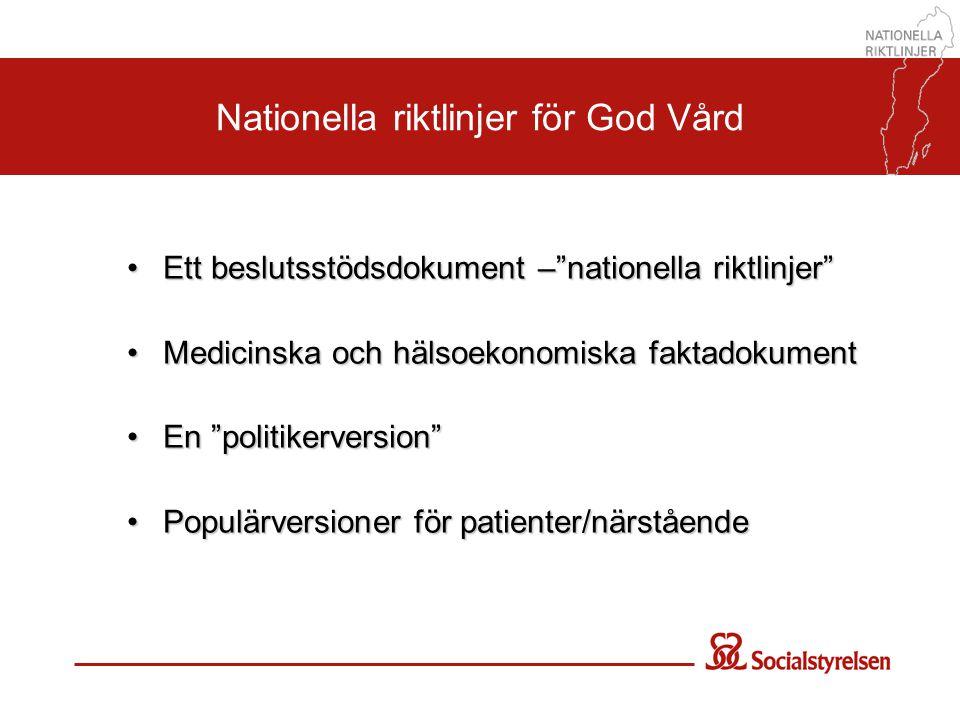 Nationella riktlinjer för God Vård