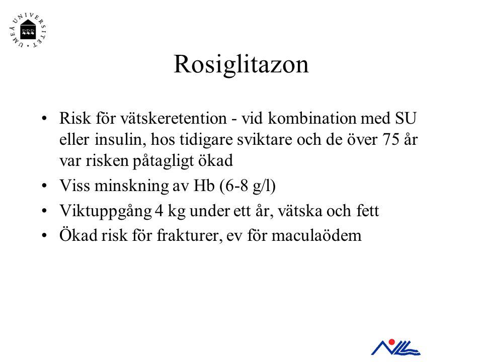 Rosiglitazon Risk för vätskeretention - vid kombination med SU eller insulin, hos tidigare sviktare och de över 75 år var risken påtagligt ökad.