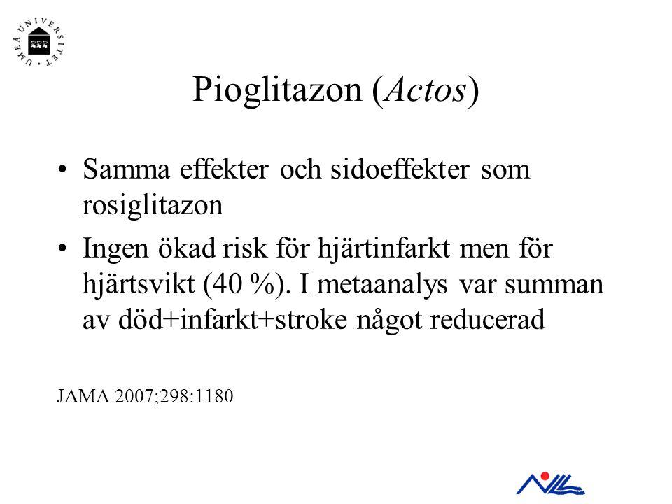 Pioglitazon (Actos) Samma effekter och sidoeffekter som rosiglitazon