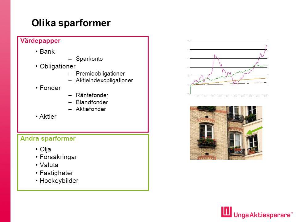 Olika sparformer Värdepapper Bank Obligationer Fonder Aktier