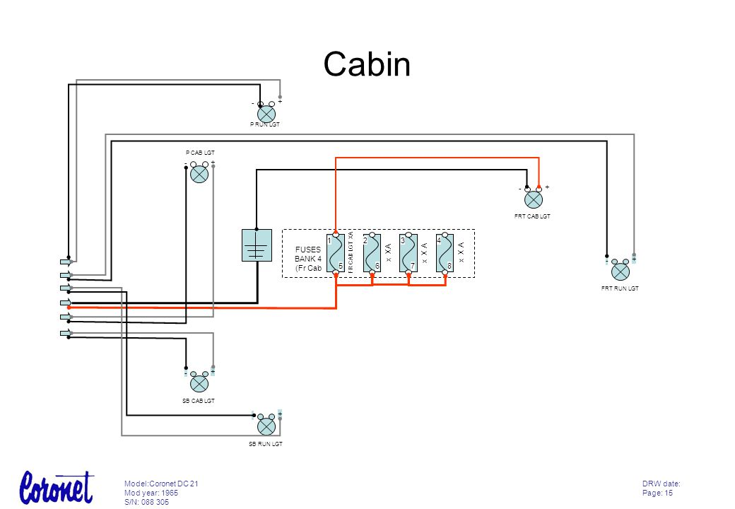 Cabin - + - + - + 1 2 3 4 5 6 7 8 FUSES BANK 4 (Fr Cab x XA x X A