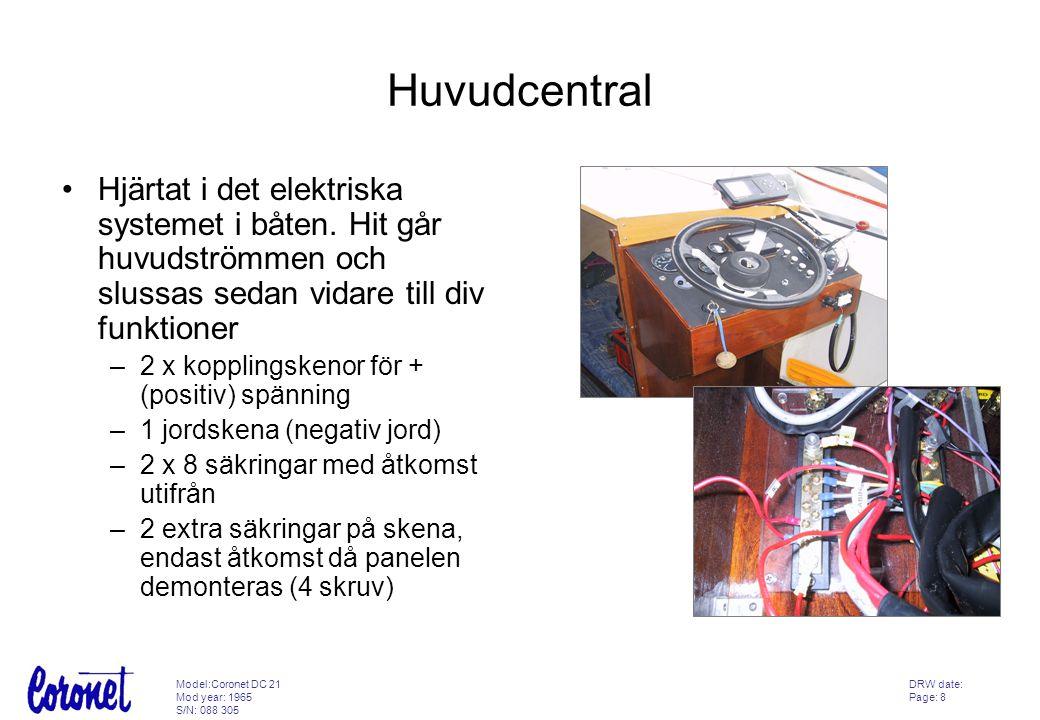 Huvudcentral Hjärtat i det elektriska systemet i båten. Hit går huvudströmmen och slussas sedan vidare till div funktioner.
