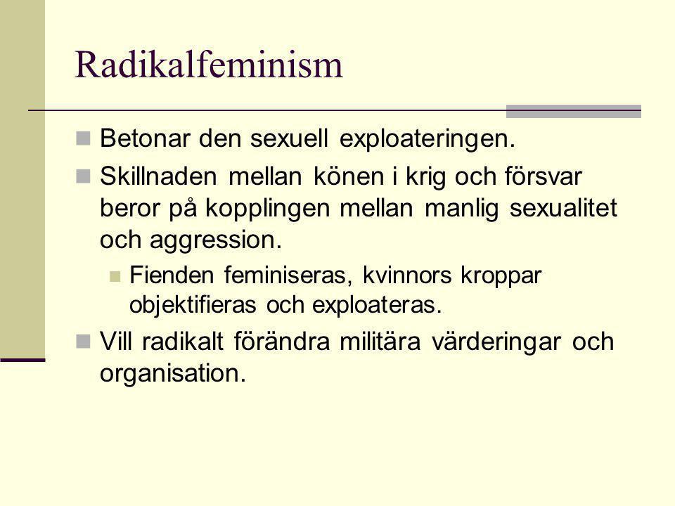 Radikalfeminism Betonar den sexuell exploateringen.