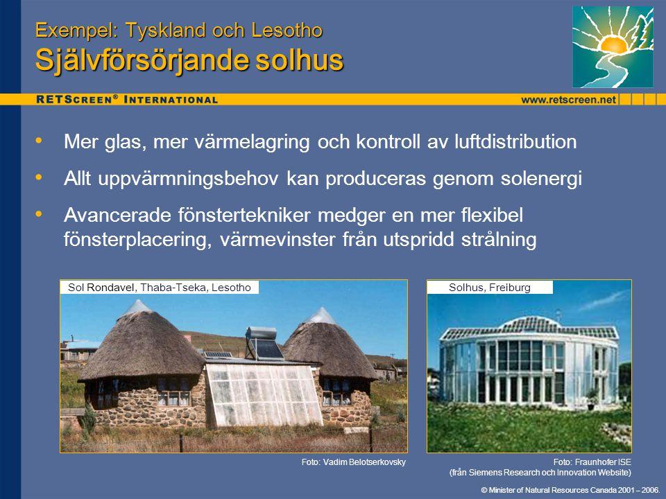 Exempel: Tyskland och Lesotho Självförsörjande solhus