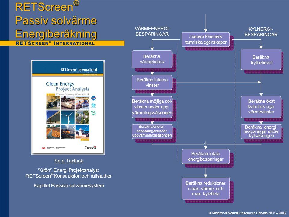 RETScreen® Passiv solvärme Energiberäkning