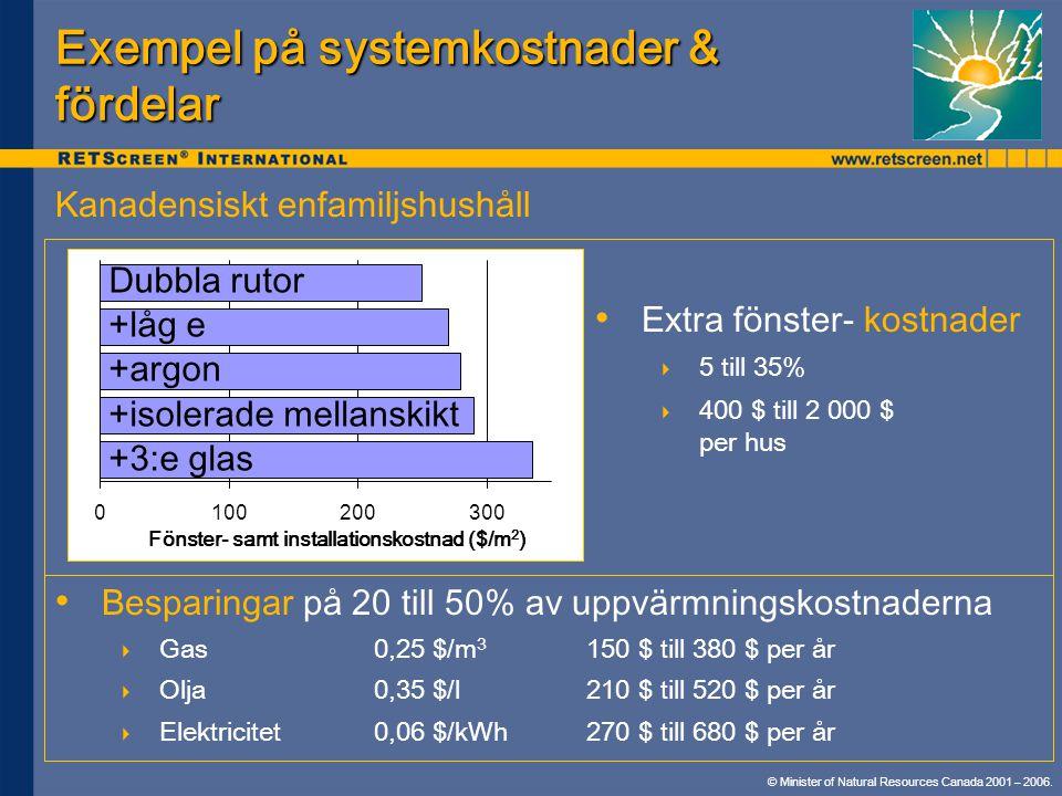 Exempel på systemkostnader & fördelar