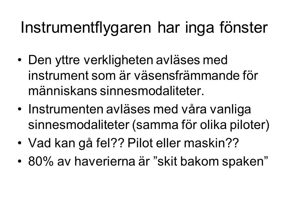 Instrumentflygaren har inga fönster