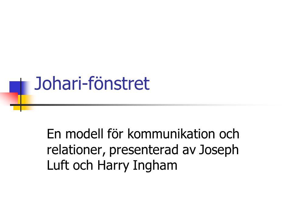 Johari-fönstret En modell för kommunikation och relationer, presenterad av Joseph Luft och Harry Ingham.