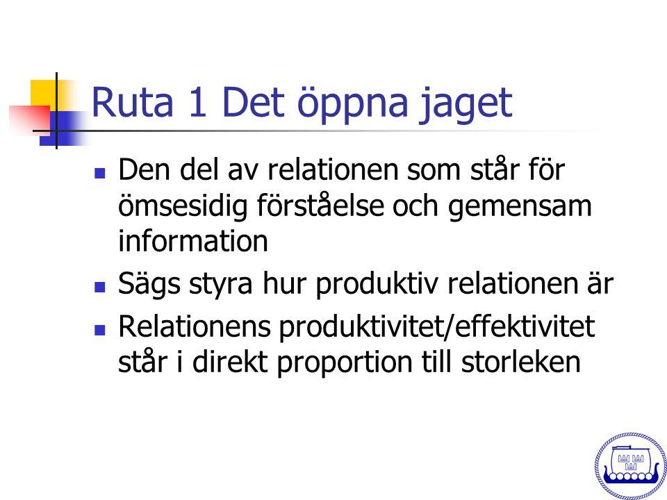 Ruta 1 Det öppna jaget Den del av relationen som står för ömsesidig förståelse och gemensam information.