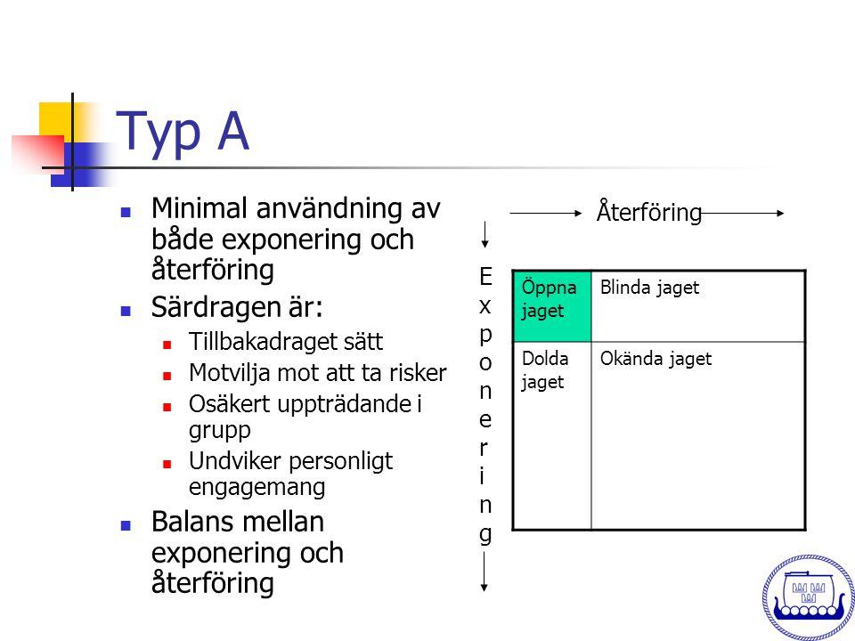 Typ A Minimal användning av både exponering och återföring