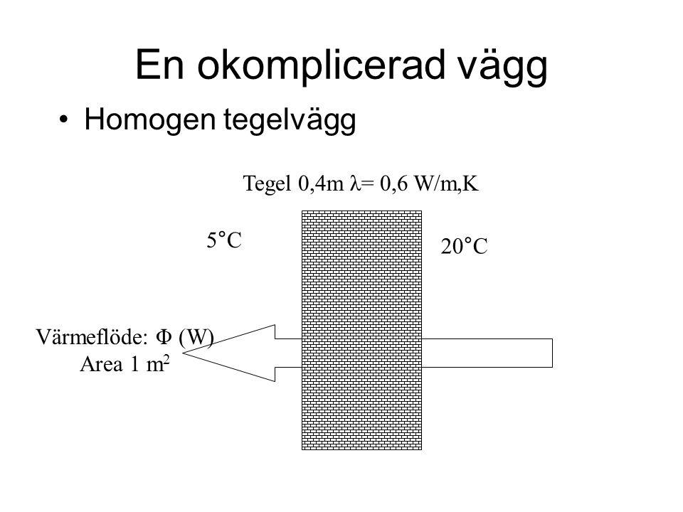 En okomplicerad vägg Homogen tegelvägg Tegel 0,4m λ= 0,6 W/m,K 5°C