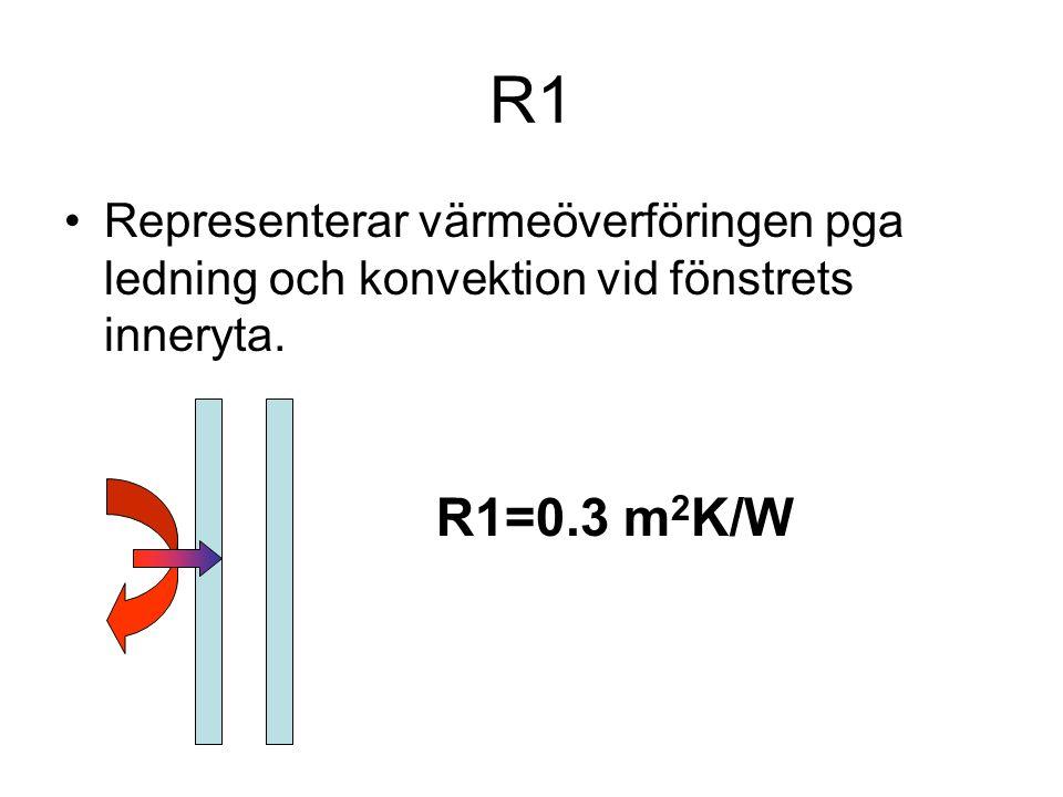 R1 Representerar värmeöverföringen pga ledning och konvektion vid fönstrets inneryta. R1=0.3 m2K/W