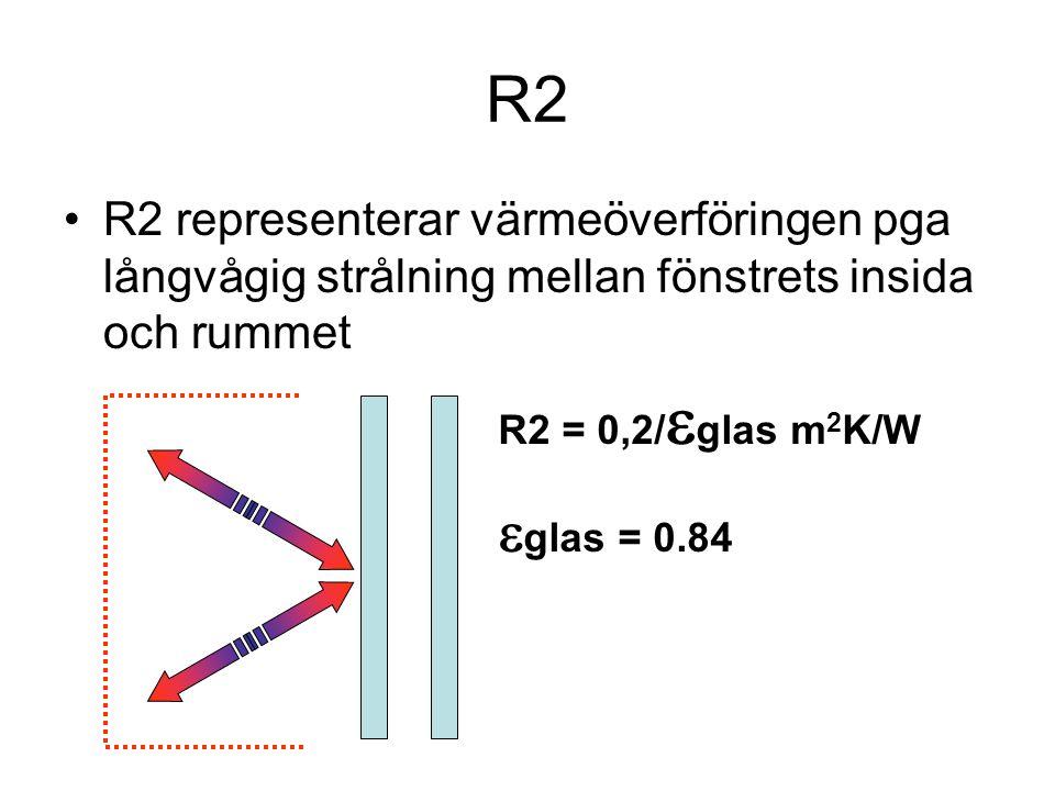 R2 R2 representerar värmeöverföringen pga långvågig strålning mellan fönstrets insida och rummet. R2 = 0,2/eglas m2K/W.
