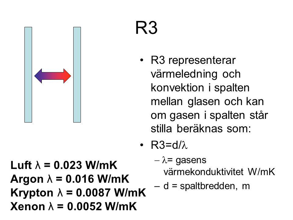 R3 R3 representerar värmeledning och konvektion i spalten mellan glasen och kan om gasen i spalten står stilla beräknas som: